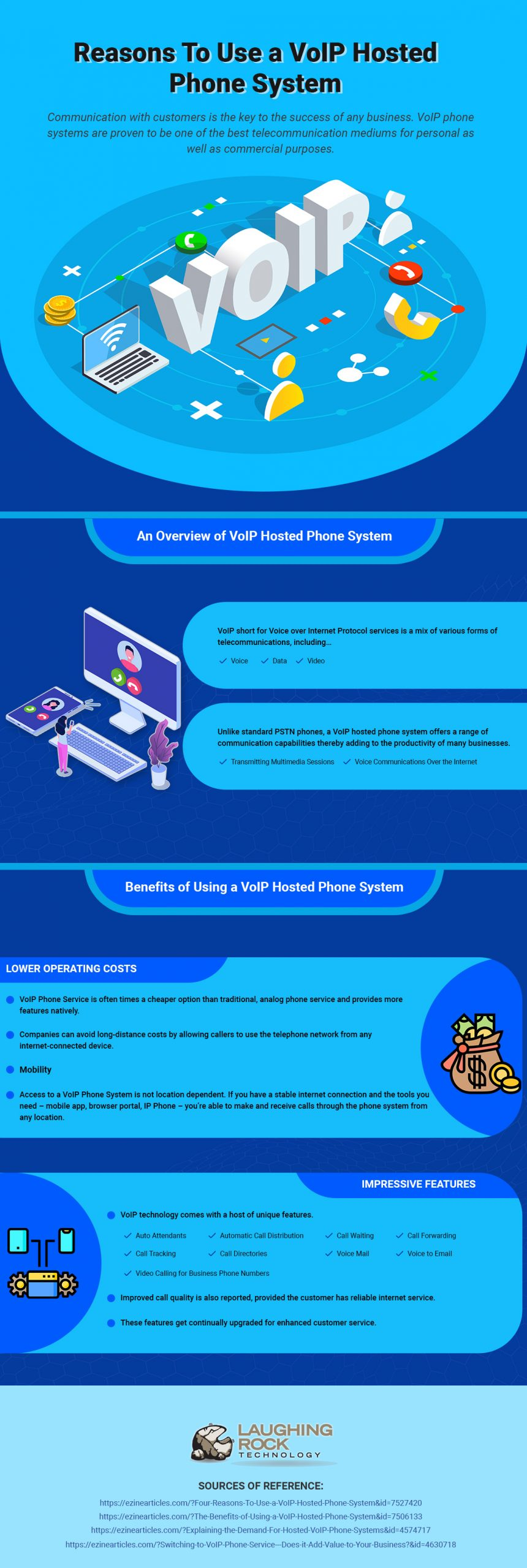 Reasons To Used A VoIP Hosted Phone System Infographic